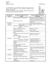 s1 tableau reponses format pdf
