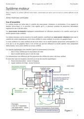 systeme moteur 1