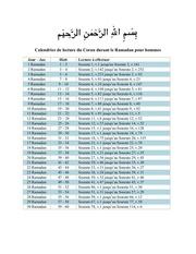 lecture coran 20 30j
