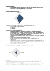 evaluation semaine3