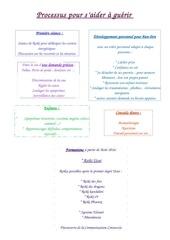 Fichier PDF processus