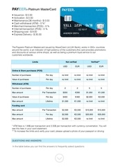 fees and limits payeer card