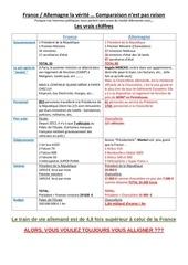 Fichier PDF france