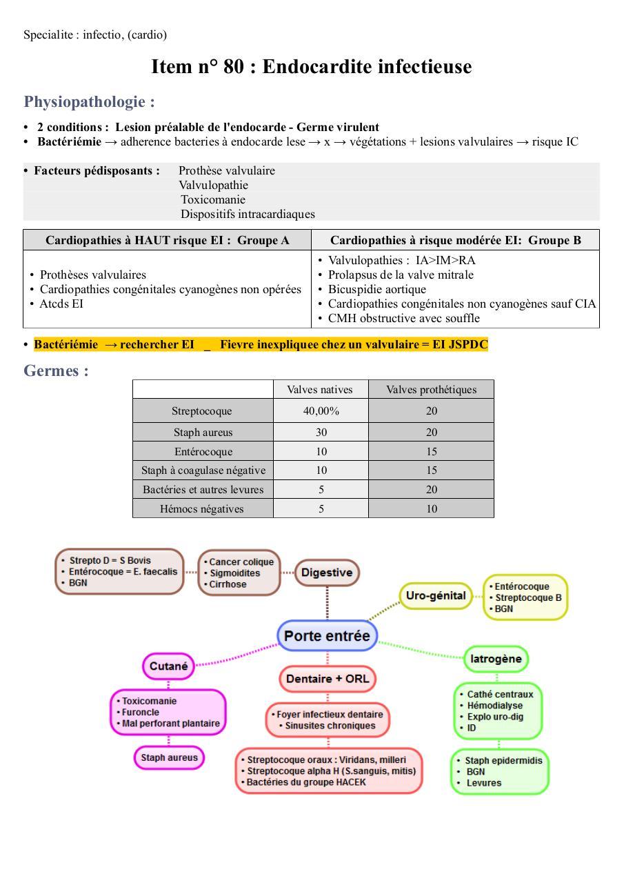 EI - Fichier PDF