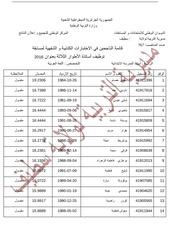 list ad 19 4
