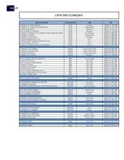 liste cliniques hgi