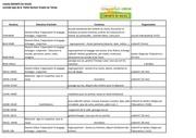 Fichier PDF journee type ps