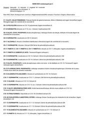 Fichier PDF noms inci c