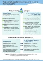 Fichier PDF carrefour eau biogaz europe en