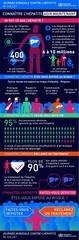 hepatite infographie oms 2016