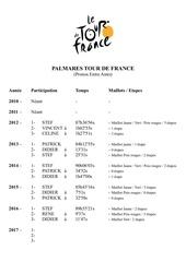 Fichier PDF tour de france