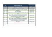 Fichier PDF rias agenda