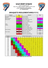 table braquets ffc 2012