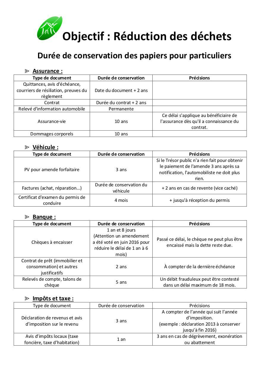 Duree De Conservation Des Papiers Pour Particuliers Par Kiche