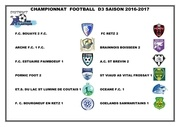 championnat football district d3