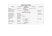 Fichier PDF listing entraineurs