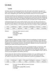 Fichier PDF behemoth classes