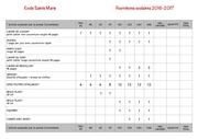 liste fournitures scolaires 2016 2017 copie