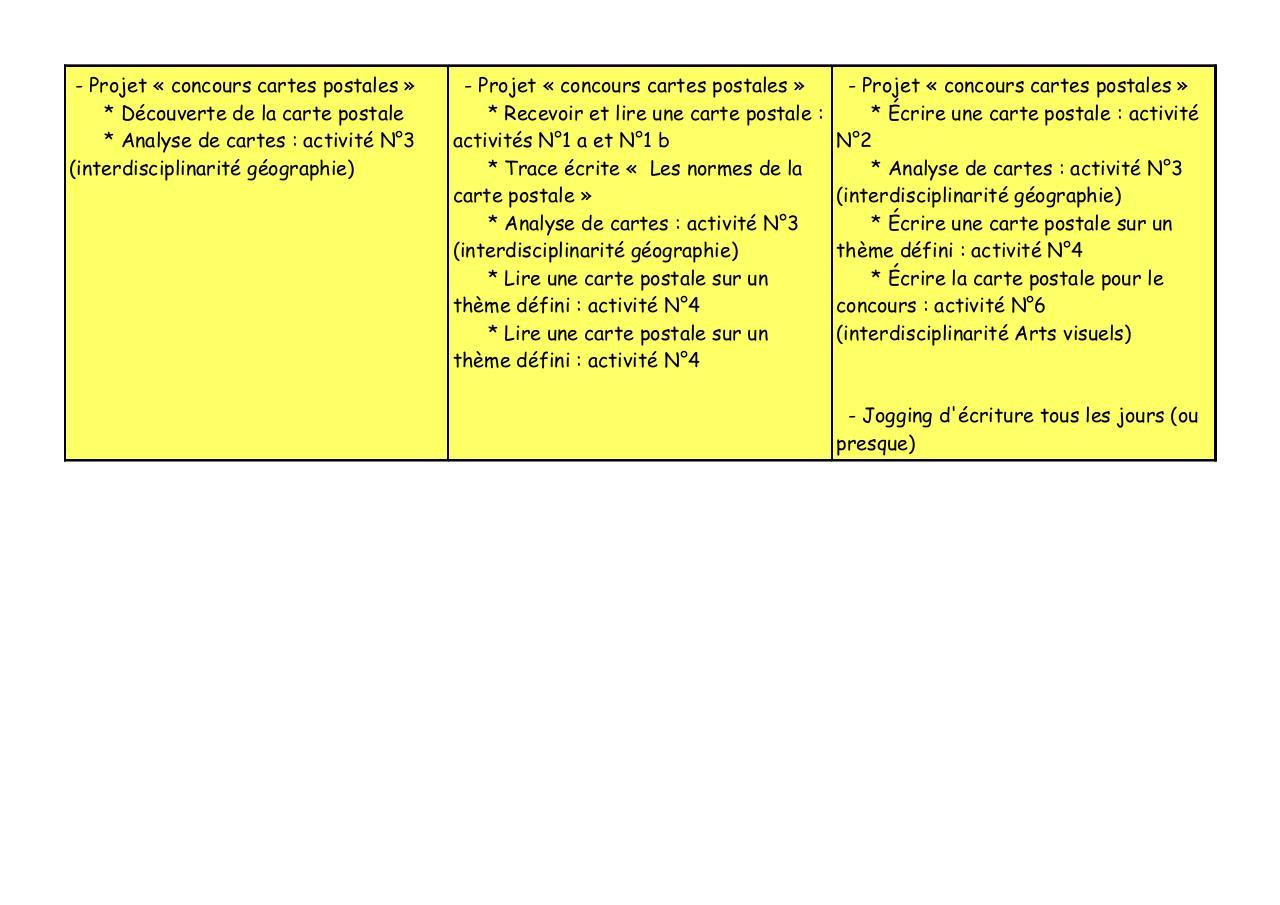 ecrire sur un document pdf