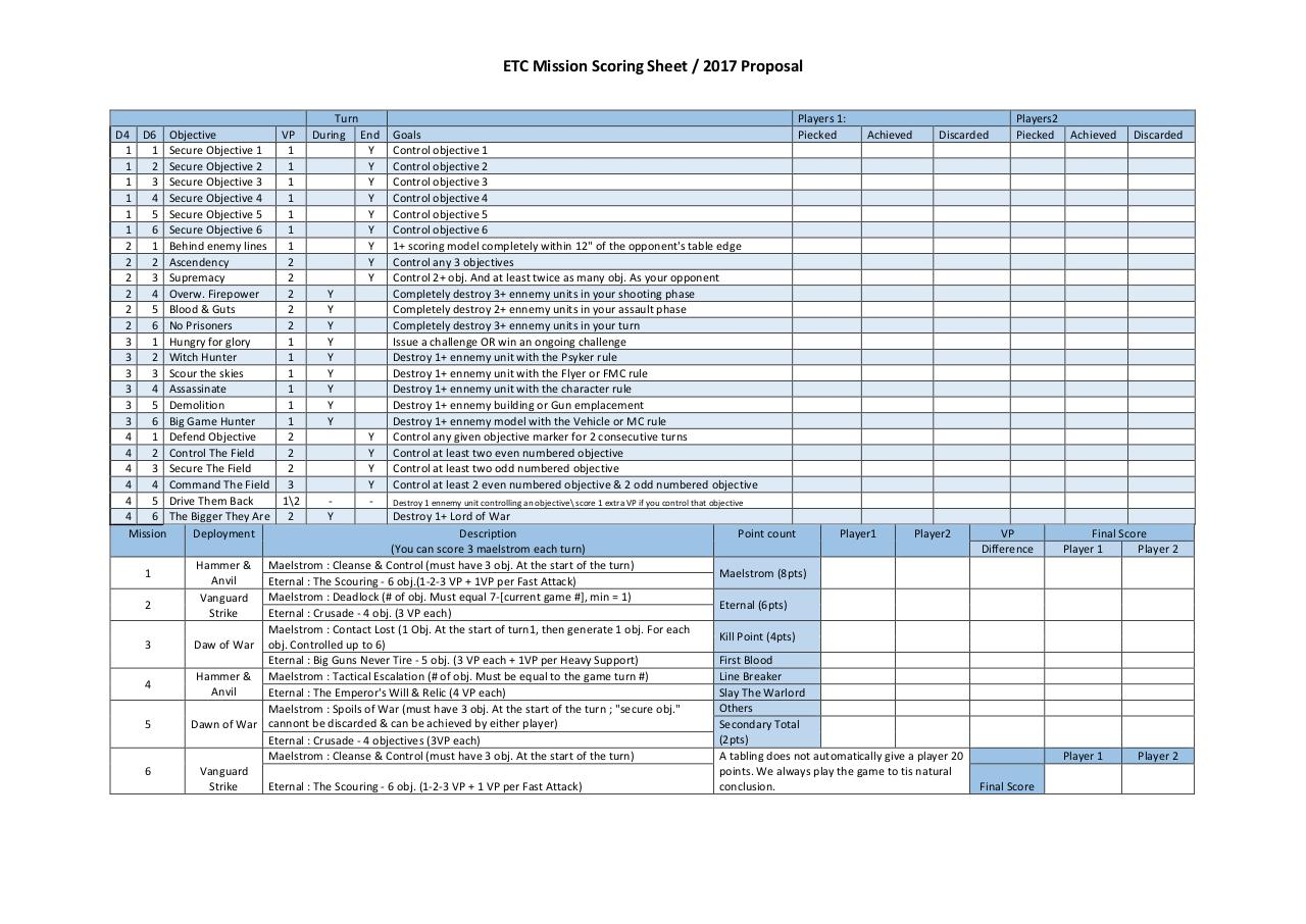 ETC Mission Scoring Sheet 2017 proposal V2.pdf - page 1/2