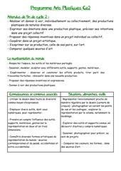 Fichier PDF programme progression arts visuels ce2 2016 17