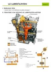 explication lubrification des moteurs