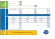 planning 80 ans pdf