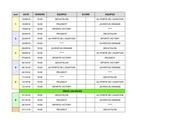 calendrier city league