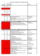 liste de articles publies dans le vivipare depuis 1987