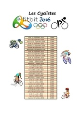 programme les cyclistes