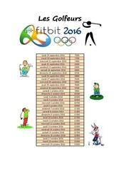 Fichier PDF programme les golfeurs