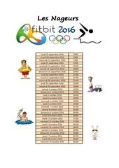 Fichier PDF programme les nageurs