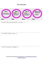 Fichier PDF maternite