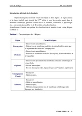 Fichier PDF ch 01 presentation du regne animal