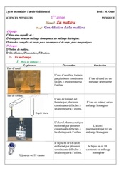 cours1 constitution de la matiere