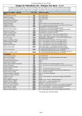 Fichier PDF tableau reliques dieux naheulbeuk jdr