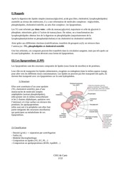 L2 – Nutrition – N°6 – Groupe 32.pdf - page 2/22