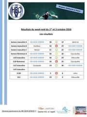 resultats matches hbcv 1 2 octobre 2016