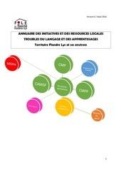 annuaire des initiatives et des ressources locales