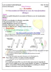 tp1 conservation de l element chimiqueeleve