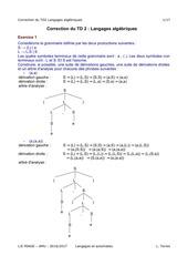 Fichier PDF correction td2
