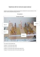 Fichier PDF antennes anglais