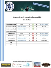 resultats matches hbcv 8 9 octobre 2016