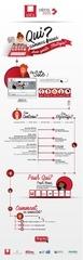 crea 1 infographiedefis2020