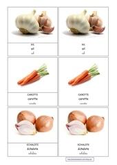 Fichier PDF ail carotte echalote