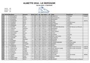 almette 2016 classement officiel