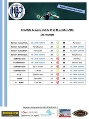 resultats matches hbcv 15 16 octobre 2016
