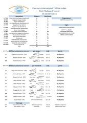 trios pont l eveque 2016 standard ikgh v 16 10 16