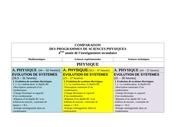 comparaison des programmes 4as scientifique