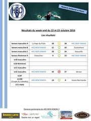 resultats matches hbcv 22 23 octobre 2016